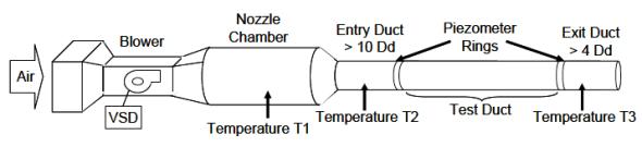 flex-duct-static-pressure-air-flow-losses-test-setup