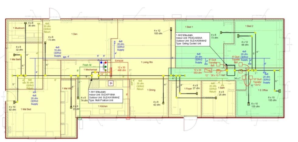 Energy Vanguard's HVAC design sample duct plan