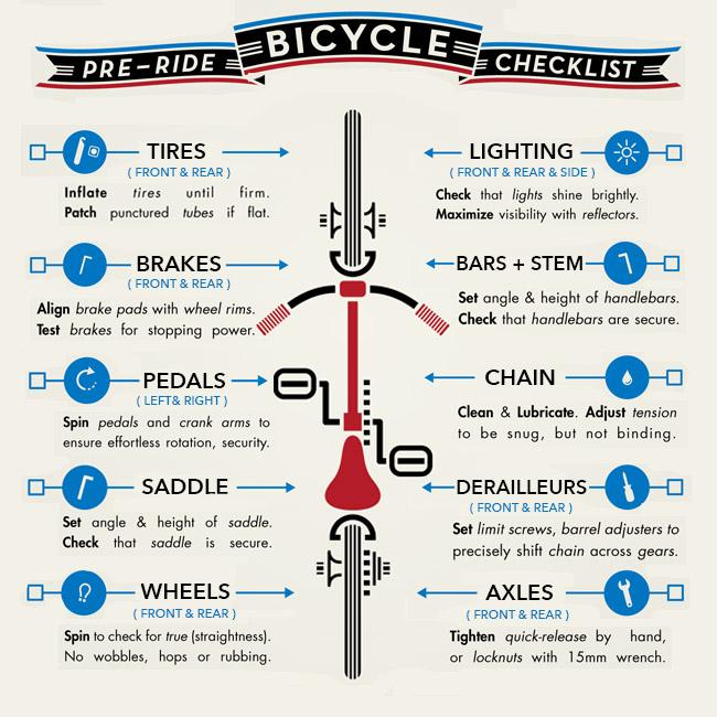 Pre-Ride Bicycle Maintenance Checklist