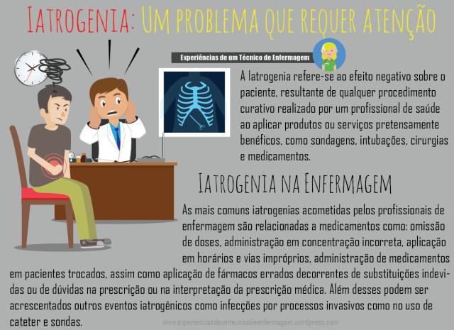 Iatrogenia
