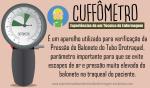 Cuffômetro