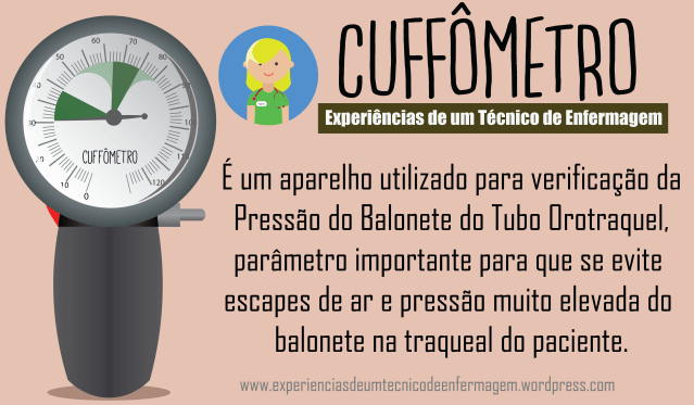 cufometro.png