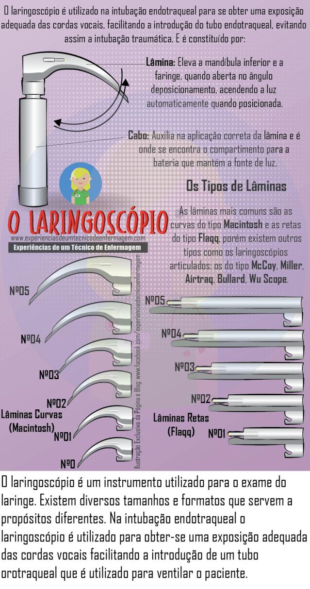 laringoscópio