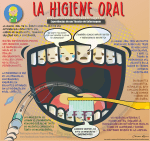 La importancia de la Higiene Oral en Hospitales