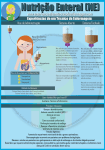 Dietoterapia: Enteral e Parenteral