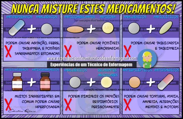 Saiba por que não se deve misturar certos medicamentos!