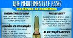 Que Medicamento é Esse?: Cloridrato de Ranitidina