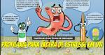 Profilaxia para Úlcera de Estresse nas Unidades de Terapia Intensiva (UTI)
