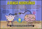 Bexiga Neurogênica: O que é?