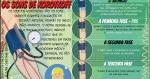 Como são interpretados os Sons de KorotKoff?