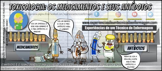 Os Medicamentos e seus Antídotos