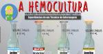 A Hemocultura