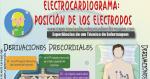 Realizando el examen de Electrocardiograma (ECG)