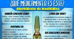 ¿Qué medicamento es éste? Clorhidrato de Ranitidina