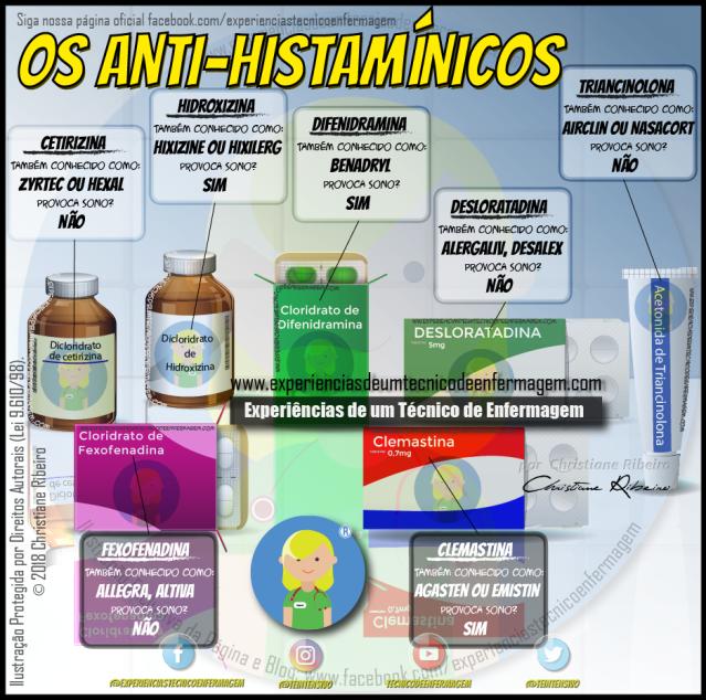 Histamínicos