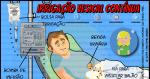 A Irrigação Vesical Contínua: O que é?