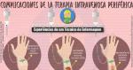 Terapia Intravenosa (TI) y sus Complicaciones