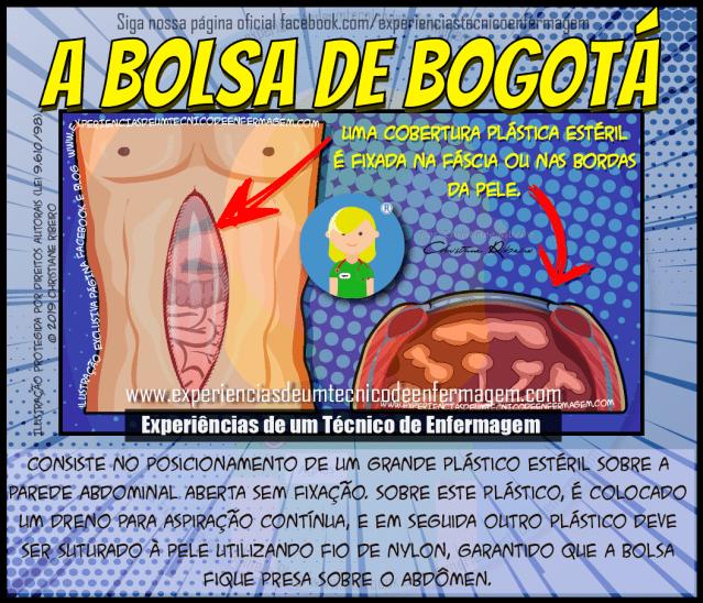 Bolsa de Bogotá