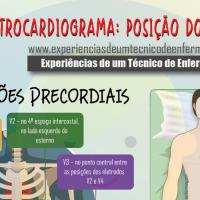 Realizando o Exame de Eletrocardiograma (ECG)