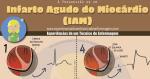 A Progressão de um Infarto Agudo do Miocárdio (IAM)