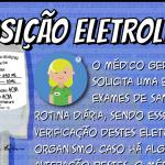 Os Distúrbios Eletrolíticos e a Reposição Eletrolítica