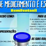 Que Medicamento é Esse?: Remifentanila