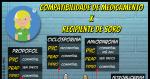 Compatibilidade: Medicamento VS. Recipiente de Soro
