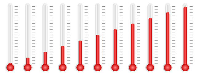 calor e frio