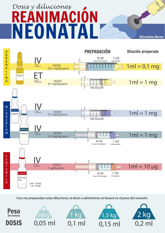 dosis-y-diluciones_reanimacion-neonatal-01