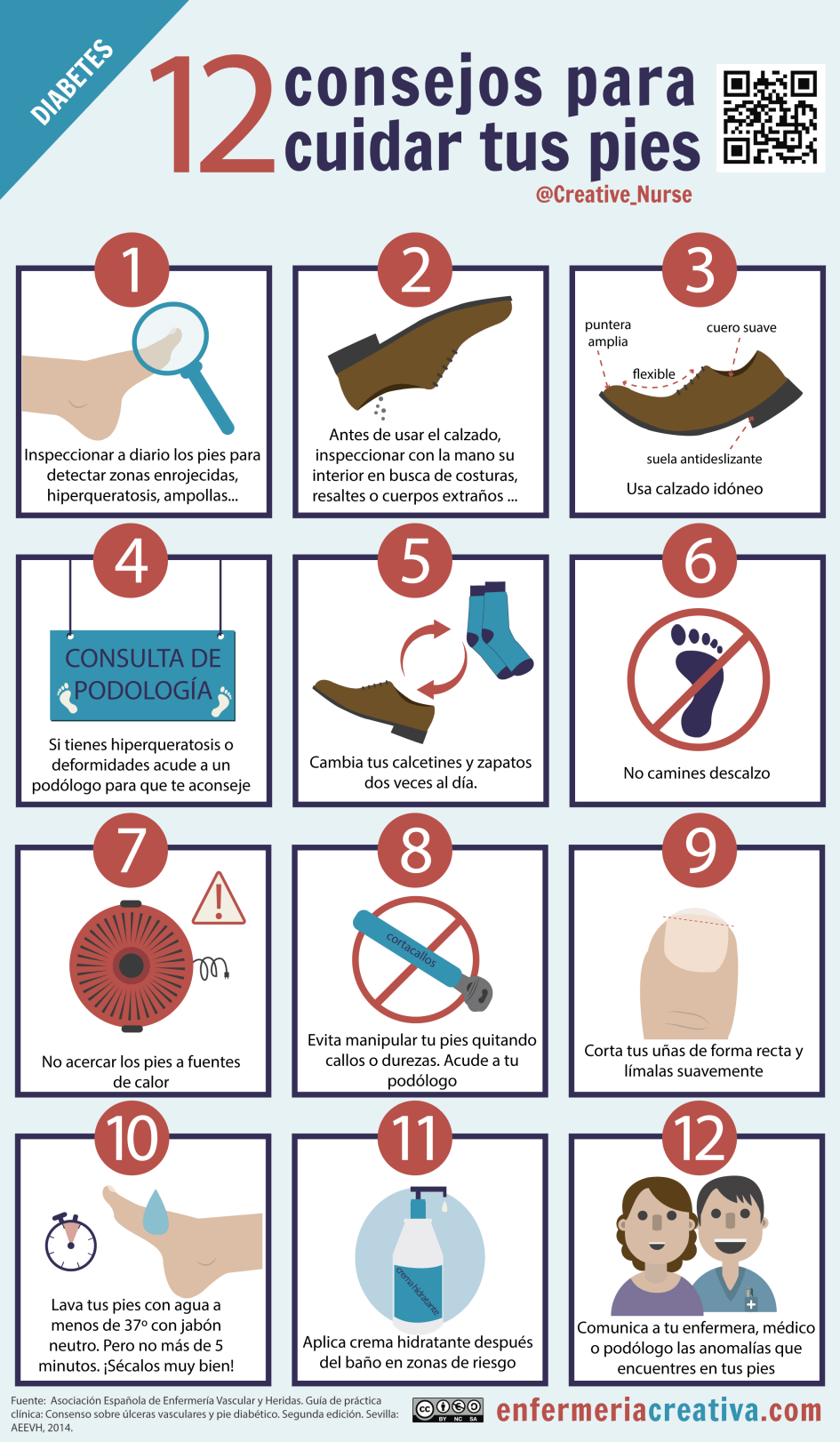 12 CONSEJOS PARA PIE DIABETICO