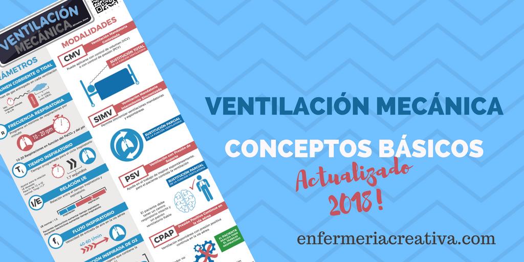 Ventilación Mecánica y Enfermería