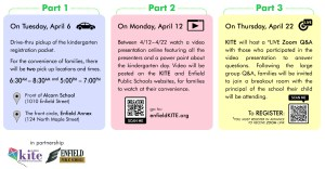 Enfield's Transition to K Video Presentation @ ONLINE