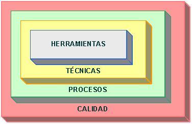 Categorización y Análisis de las Iniciativas Estratégicas de Mejora (3/3)