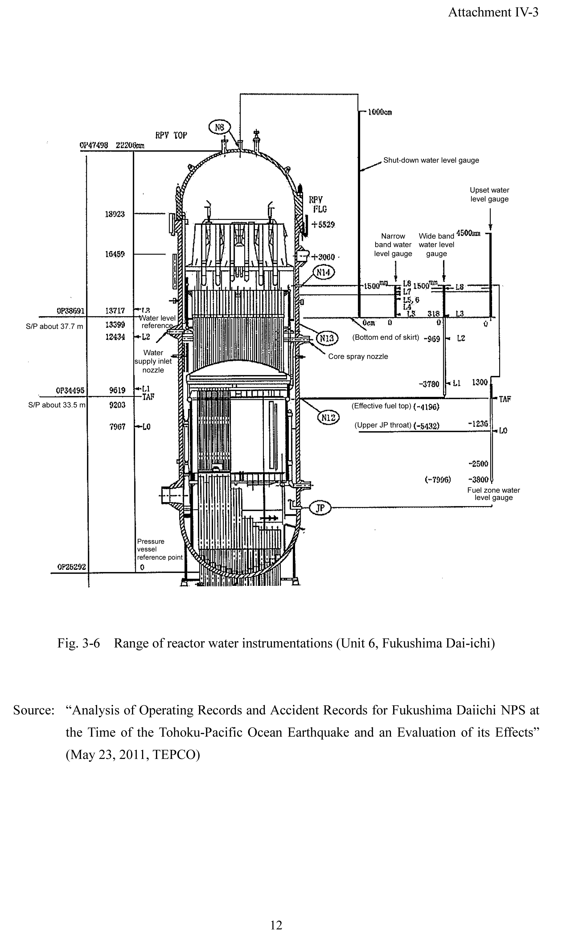 Reactor Building Layout And Reactor Designs Enformable
