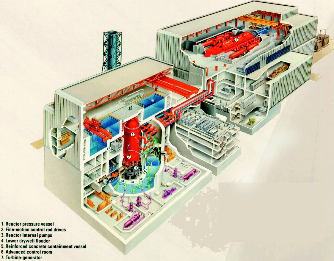 Bwr boiling water reactors enformable for Building layout maker