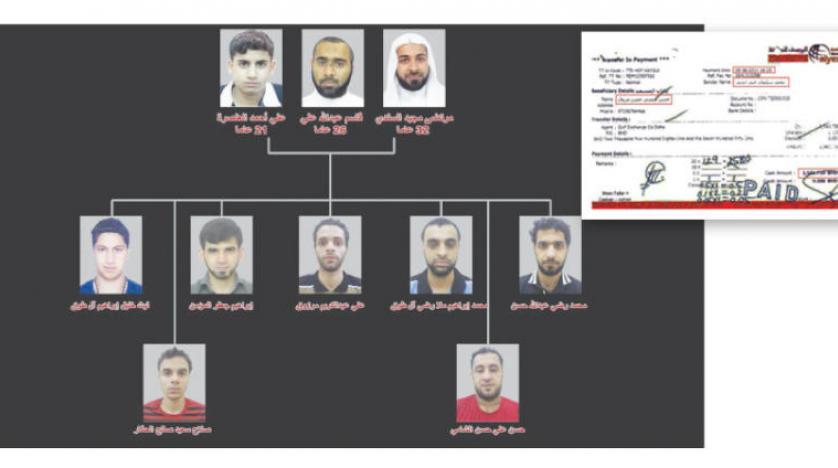 Qatar-Linked Terror Funding Information Released in Bahrain