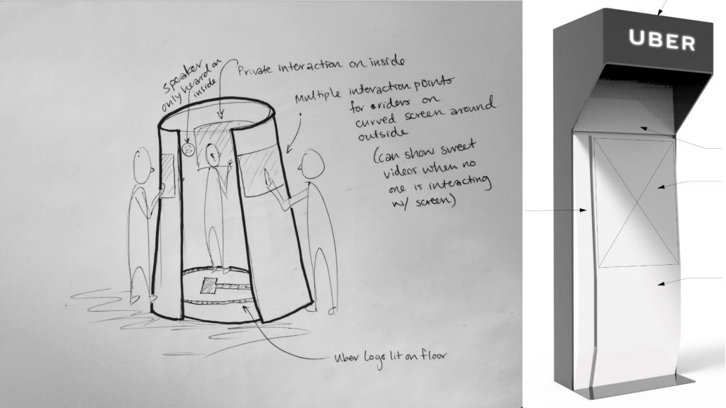 Initial kiosk sketches