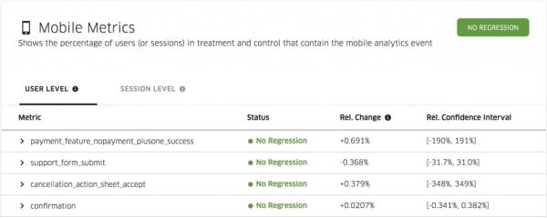 Analytics dashboard screen 3