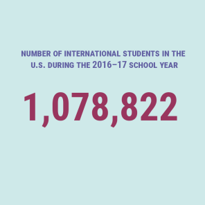 From Open Doors® 2017 Report on International Education Exchange, published Nov. 13, 2017.