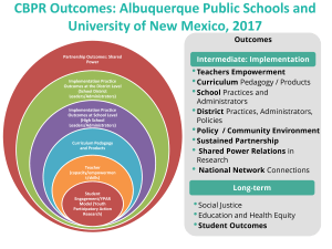 APS outcomes