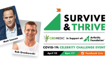 Survive and Thrive graphic