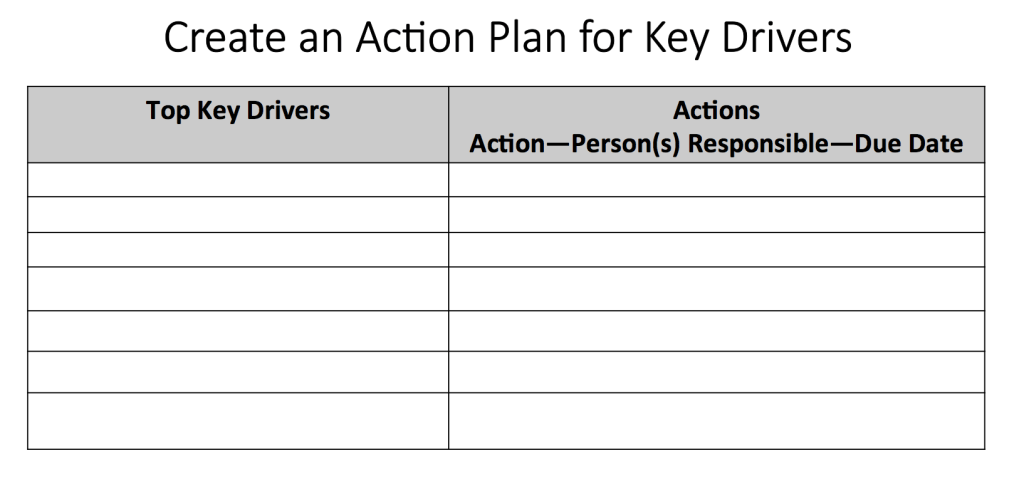 drive engagement-action plans