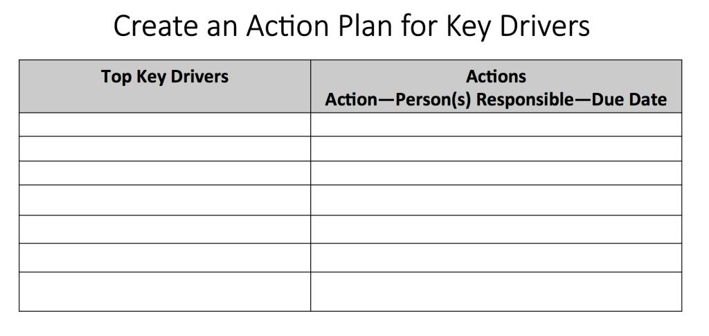 drive engagement-action plans