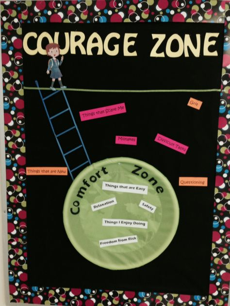 My students referred to this bulletin board on a regular basis last year - knowing that I admire people who embrace a challenge.