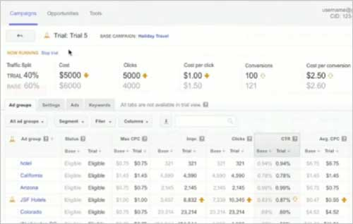 Adwords Drafts & Experiments
