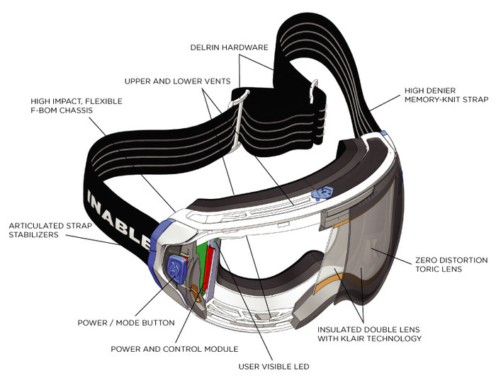 Abominable F-Bom Goggles 1