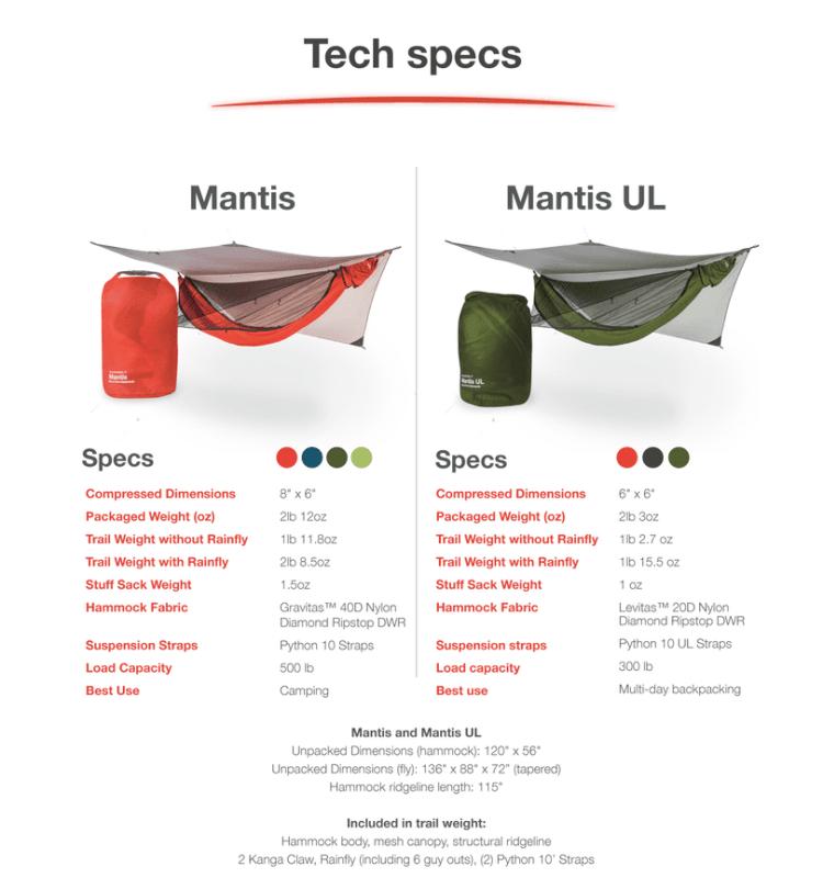 Mantis and Matis UL specs