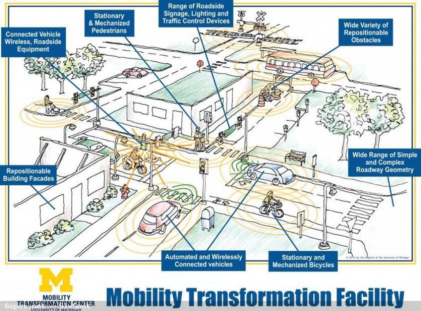 mobility-blog-da-engenharia