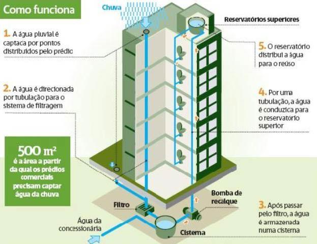 Imagem: www.glengenharia.com.br