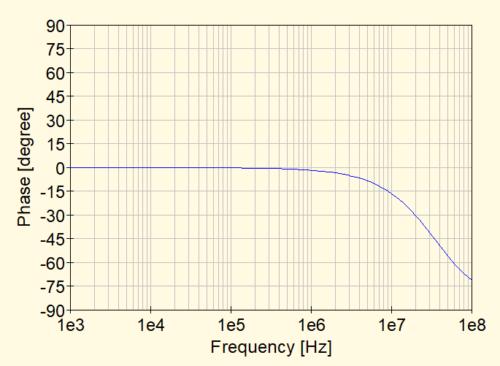 抵抗_3素子_位相特性